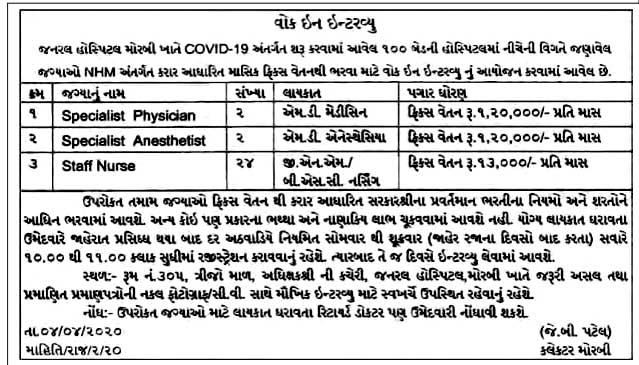 General Hospital Morbi Recruitment