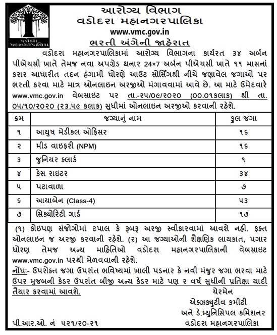VMC Recruitment for 144 Junior Clerk, Case Writer, Security Guard & Other Posts 2020