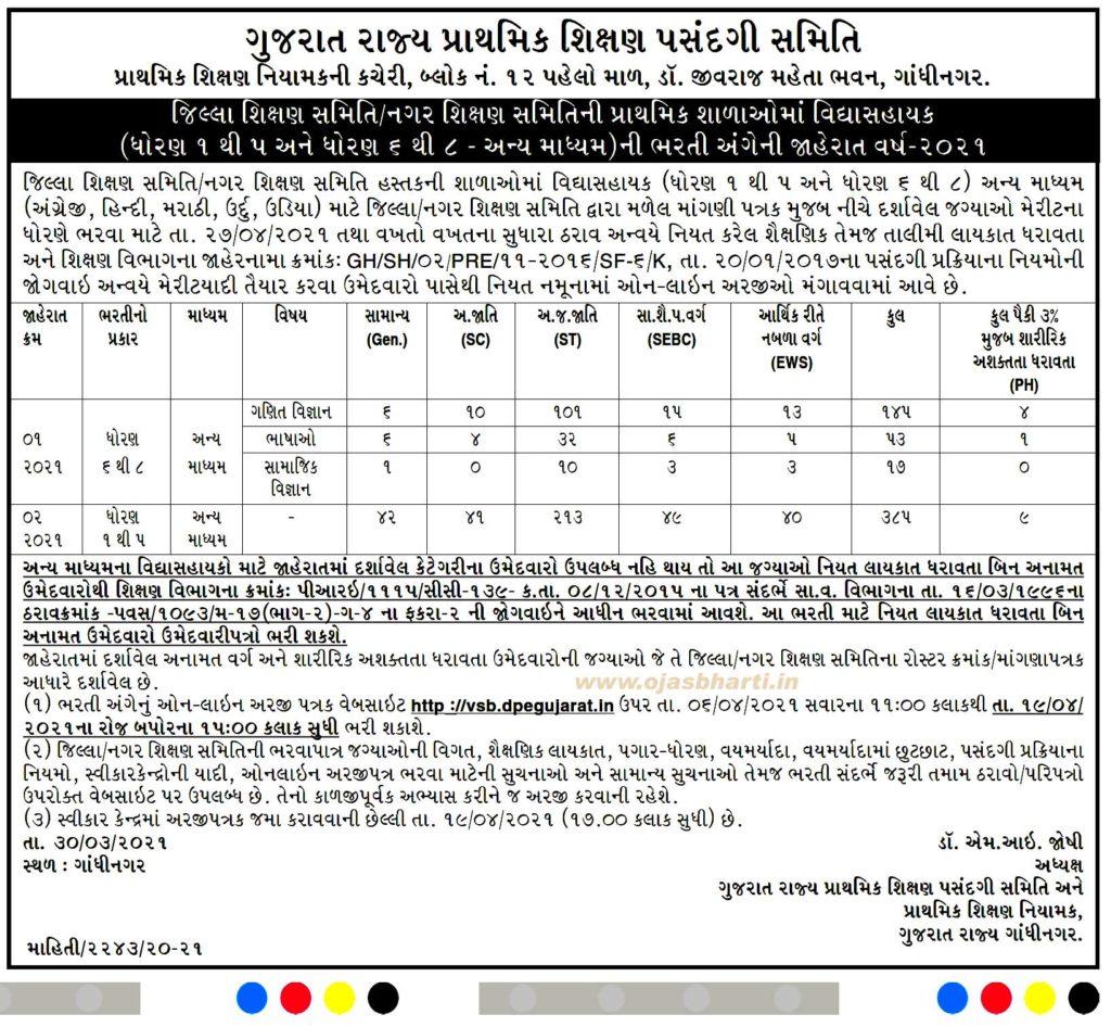 Gujarat Vidhyasahayak Bharti 2021 @vsb.dpegujarat.in
